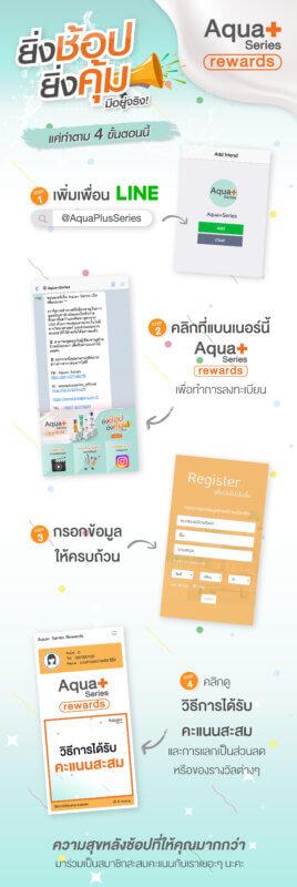 Aquaplus Loyalty Program