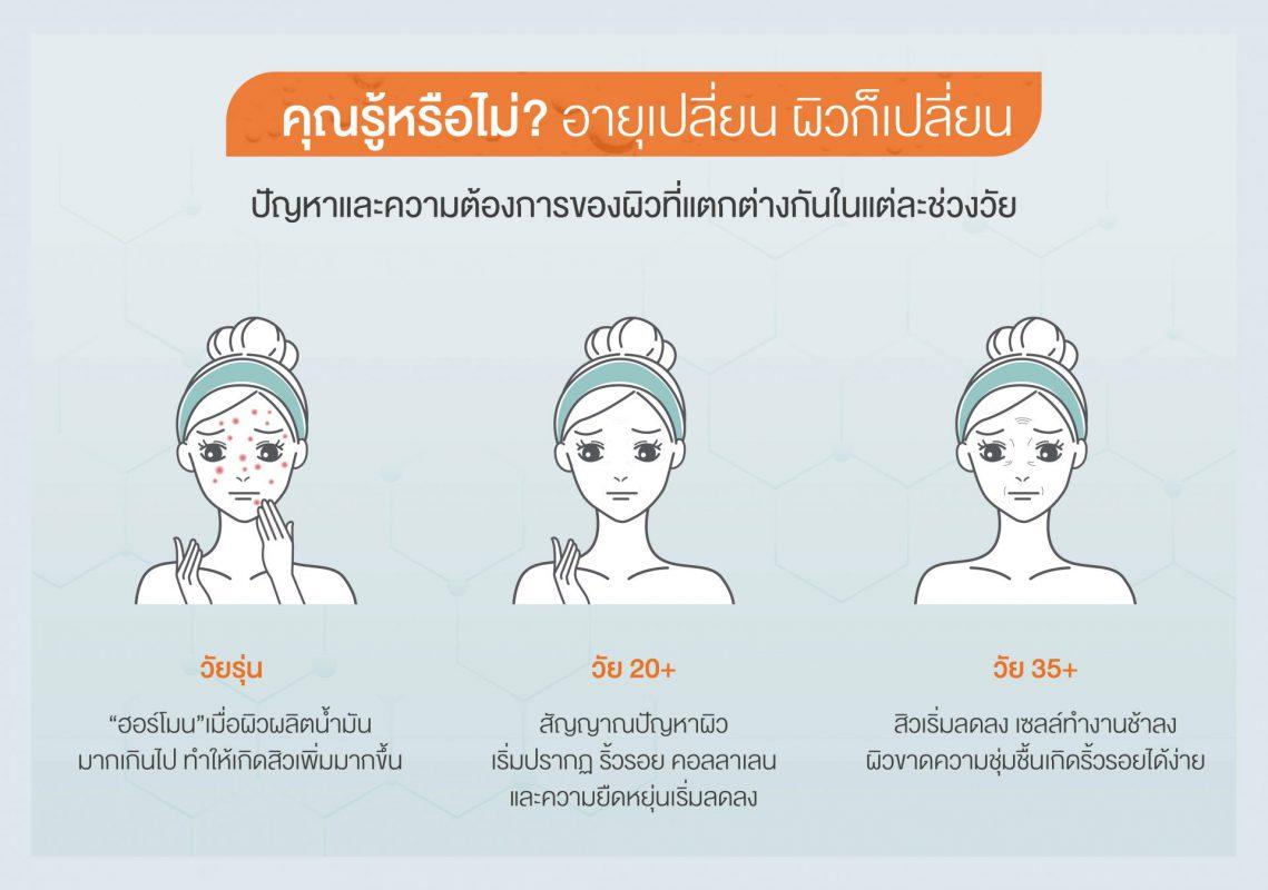 24 ชั่วโมง สุดท้าย! Skin Radically Micro-Cleanser คลีนซิ่งน้ำนม จัดการปัญหาสิว ปรับผิวกระจ่างใส